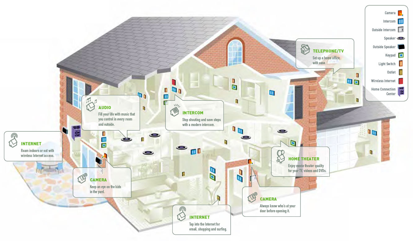 F75A1B6 Wiring A New House Smart | Wiring LibraryWiring Library